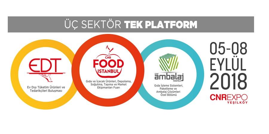 نمایشگاه مواد غذایی، ماشین آلات و صنایع وابسته استانبول – ترکیه ۲۰۱۸ برگزار می شود